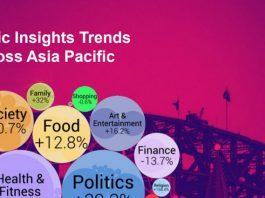 readership trends