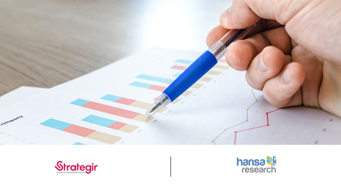 Hansa Research Group & Strategir