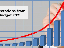 Budget 2021- Expectations for Advertising industry